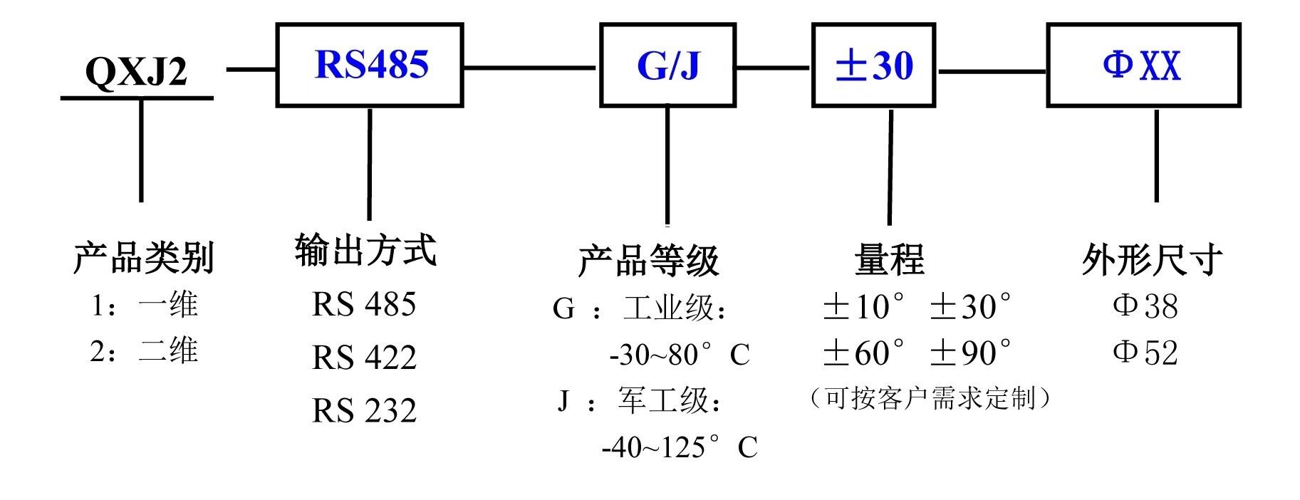 数字电路基本概念