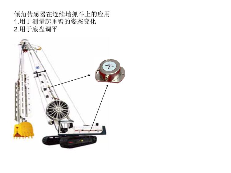 倾角传感器在连续墙抓斗上的应用